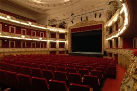Teatre Tívoli – Información y entradas – Teatro Barcelona