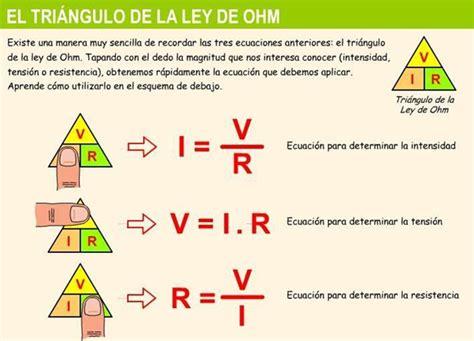 TEC2: 12.5.- LEY DE OHM