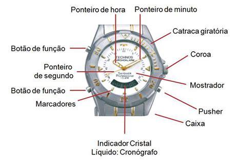 Technos Care   Relógio