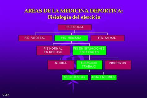 Tecnologia Integrada para EFI: Fisiologia del ejercicio