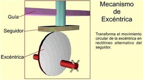 TECNOLOGIA MORATALLA: Excéntrica