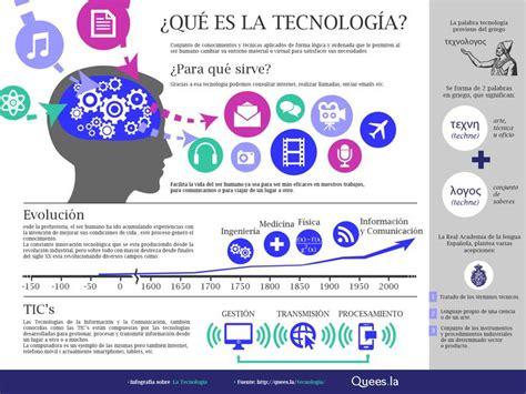 Tecnología – Que es y Para que Sirve | Infografía | Blog ...
