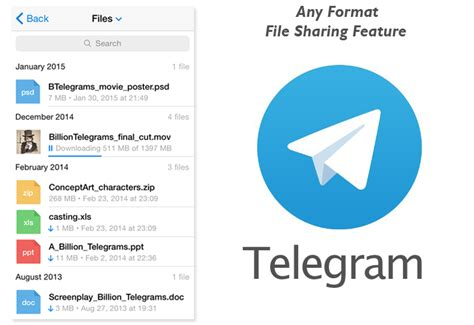 Telegram Messenger Offers Large File Sharing up to 1.5GB ...