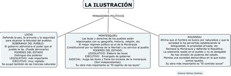 Tema 1: La Ilustración o el Siglo de Las Luces.