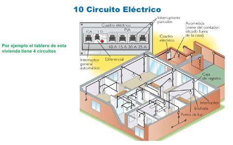 Tema 3 Partes de una instalcion electrica