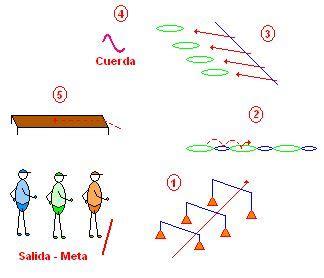 Tema 40. Diseñar circuitos motrices - Colegio Ateneo2do ...