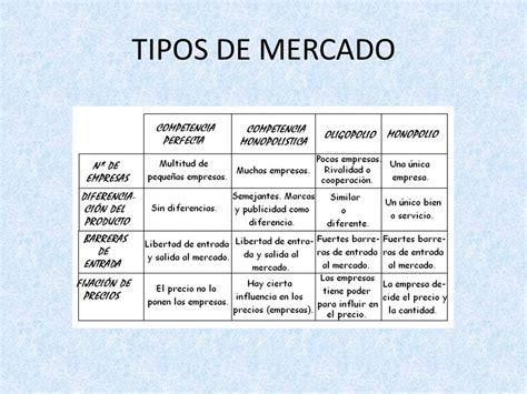 TEMA 6 EL MERCADO EN MOVIMIENTO. TIPOS DE MERCADO   ppt ...