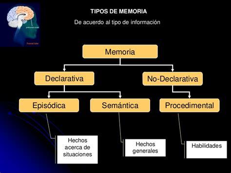 Tema 6b tipos memoria ulacit