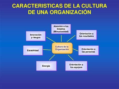 Tema cultura organizacional