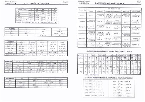 Tema   Formulario Ciencias Galilei  física, química y ...