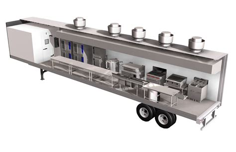 Temporary Kitchen, Mobile Kitchens, Kitchen Trailers ...