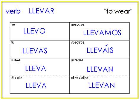 Tener Chart Related Keywords - Tener Chart Long Tail ...