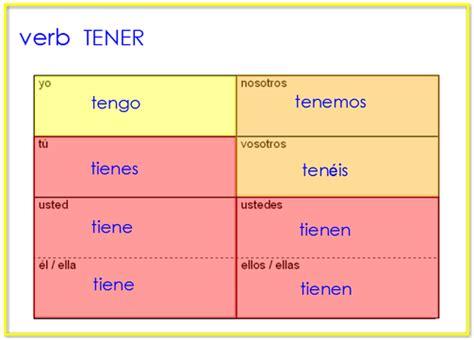 Tener Practice - SpanishTechbook