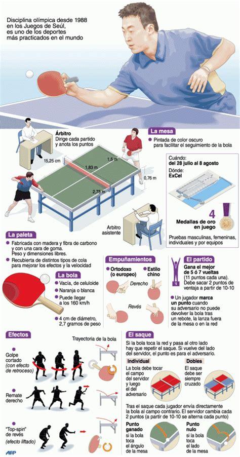 Tenis de mesa | Deportes | Juegos Olímpicos Londres 2012 ...