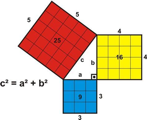Teorema de Pitágoras   Conceitos e usos do teorema
