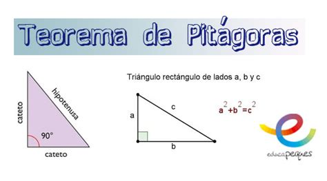 Teorema de Pitágoras. Fichas de matemáticas para primaria