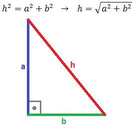 teorema de Pitágoras | Geometría Plana | Pinterest ...