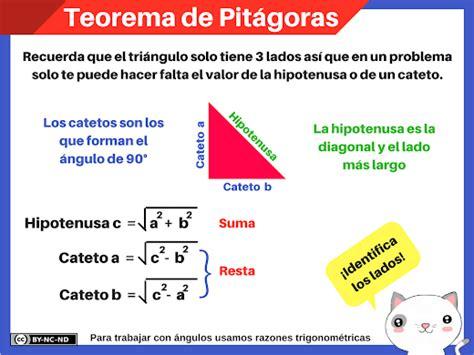 TEOREMA DE PITÁGORAS   Matemáticas Tamayo