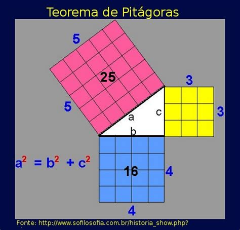 Teorema de Pitágoras | prof ª paulaeveline