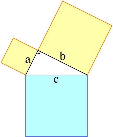 Teorema de Pitágoras   Wikipedia, la enciclopedia libre