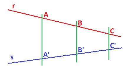 Teorema de Tales. Ejercicios resueltos. Cómo aplicarlo ...