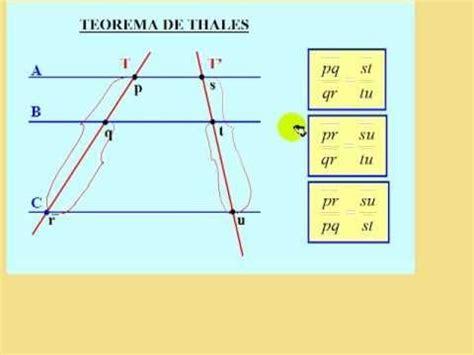Teorema de Thales, teoría y ejercicio resuelto | Semejanza ...