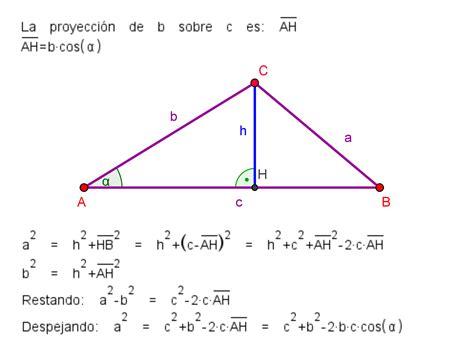 Teorema del Seno y Teorema del Coseno