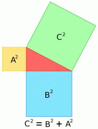Teorema di Pitagora | CapovolgiLeScienze