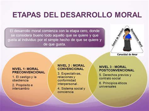 Teoría del desarrollo moral de Lawrence Kohlberg - ppt ...