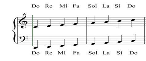Teoria Musical Completa   Monografias.com