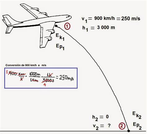 Teoría y Ejercicios de Física: ENERGÍA, TRABAJO Y POTENCIA ...