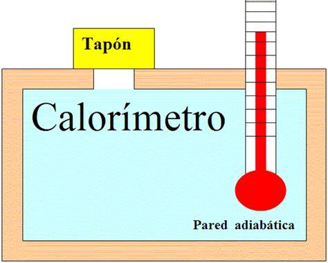 TERMODINÁMICA: CALOR Y TEMPERATURA