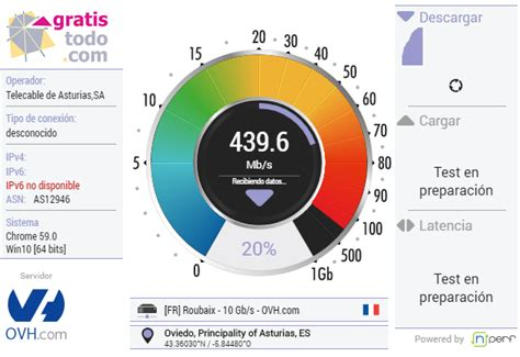 Test de Velocidad a Internet Fibra y ADSL HTML5