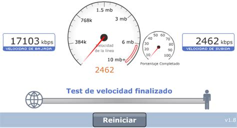 Test de velocidad | CosasSencillas.Com