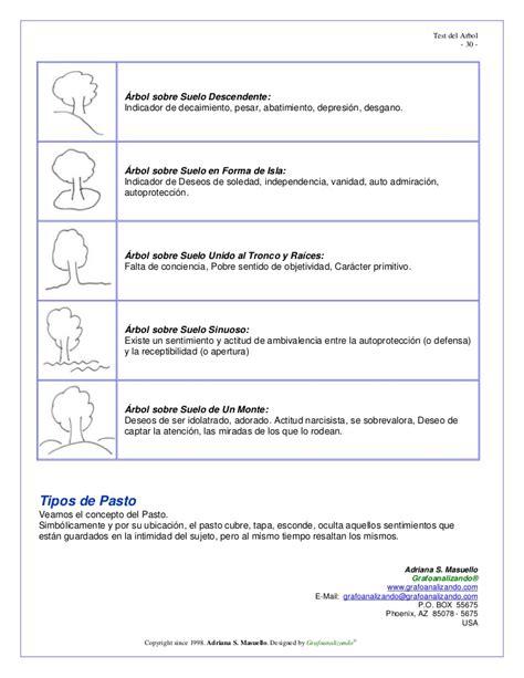 Test+del+arbol+(1)