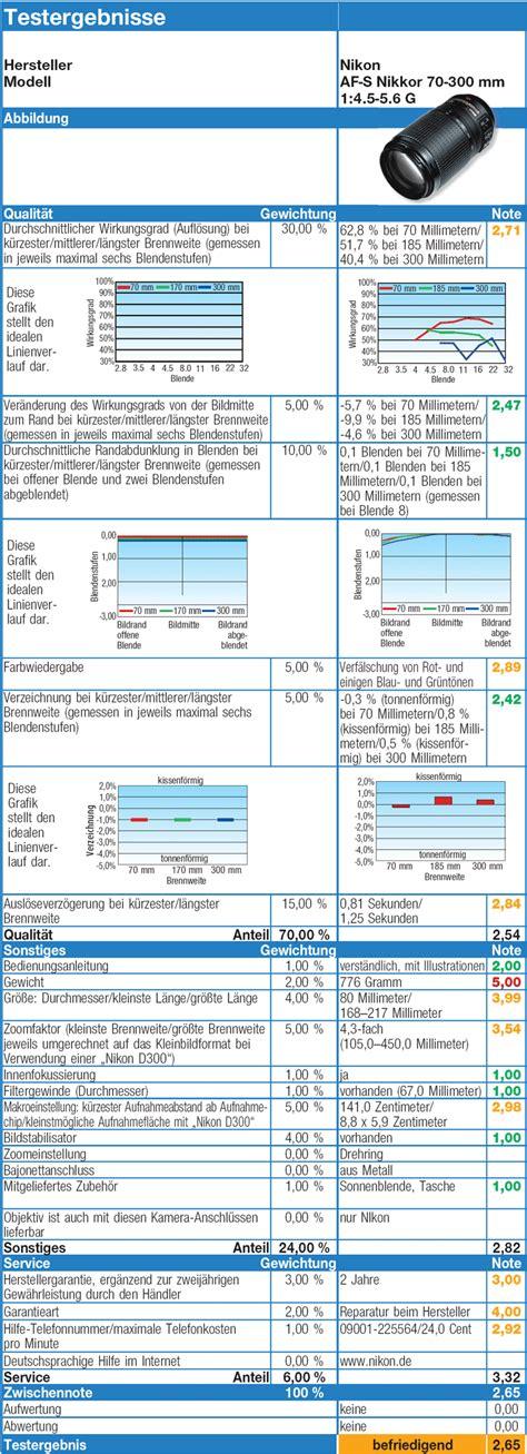 Test Objektiv Nikon AF-S Nikkor 70-300 mm 1:4.5-5.6 G ED ...