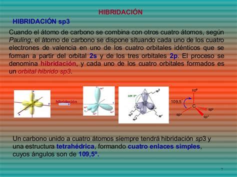 Tetravalencia del carbono