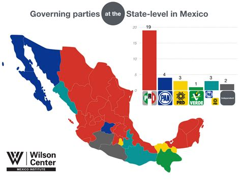 The 2015 Election | The Mexico Institute's 2015 Elections ...