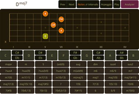 The Best Guitar Chord Software & Chord Tools On The Web