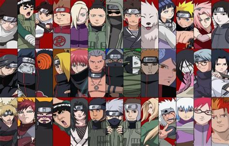 The Complete Naruto & Naruto Shippuden Characters List