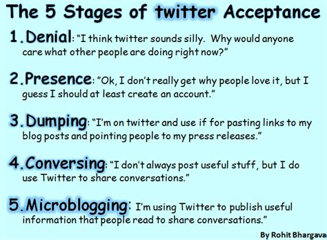 The Computer Lab Teacher: What is Twitter and Why is it ...