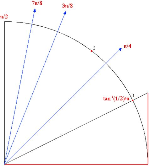 The construction of arctan 1/2 /π