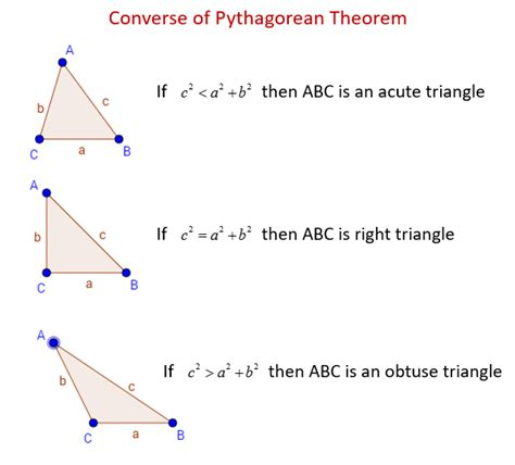 The Converse of the Pythagorean Theorem (examples ...