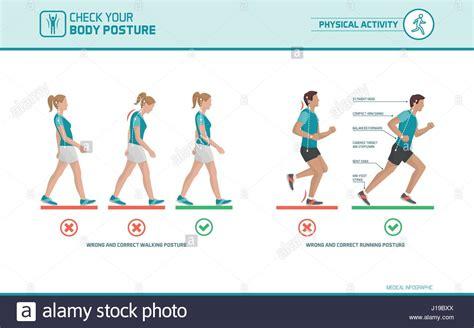 The correct walking and running posture: body ergonomics ...