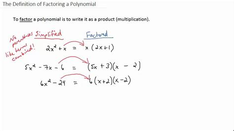 The Definition of Factoring a Polynomial - YouTube