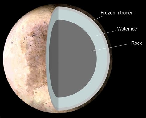The Dwarf Planet Pluto   Universe Today