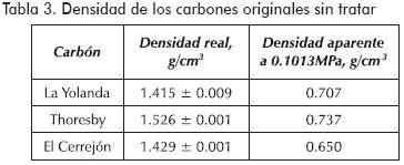 The effect of pulverised coal s devolatilisation ...