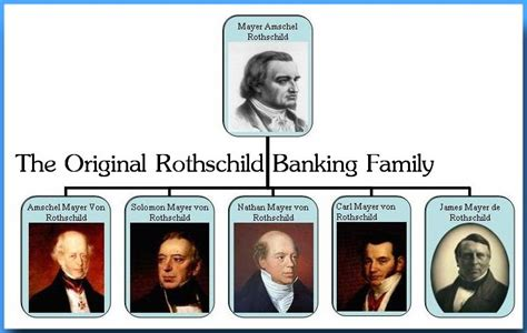 The Fabulous Wealth of the Rothschilds