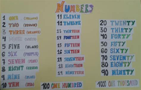 The gallery for   > Numeros En Ingles Del 1 Al 1000