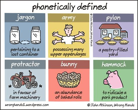 The Hidden Meaning of Some Words Based on Their Phonetic ...